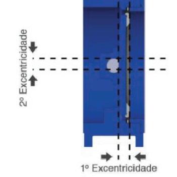 Válvula Bi-Excêntrica High Performance - retenção de fluxos -sistema-duplo-excentrico-borboleta-bi-excentrica-banner-01-01-imagens-02